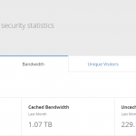 Cloudflare Argo Test Drive and Benchmark